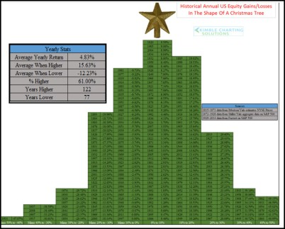 spx-christmas-tree-returns-dec-9