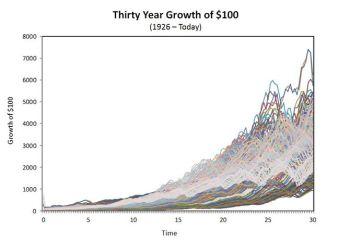 100$ 30 anni