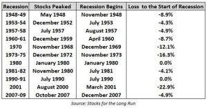 azione recessione2